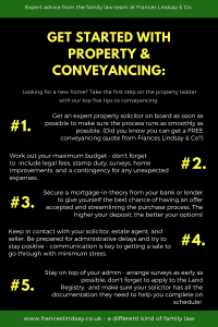 property and conveyancing