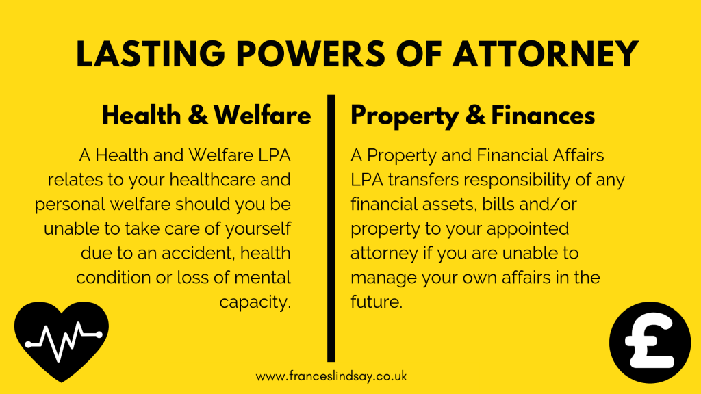 Lasting Powers of Attorney: FAQs | Frances Lindsay &